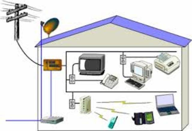 Internet por Cable En Honduras