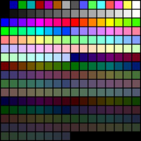 VGA - Video Graphics Array
