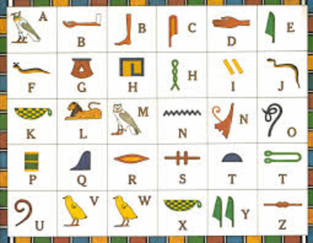 Hierogyphics 3000 B.C.E. - 400 A.D