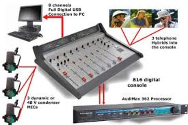 Transmisiones de radio por Internet