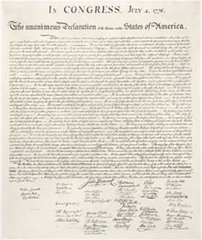 Ratification of the Declaration of Independence