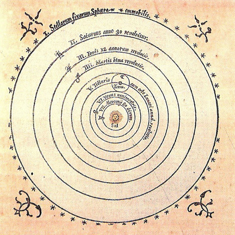 Conpernicus Publishes Heliocentric Theory