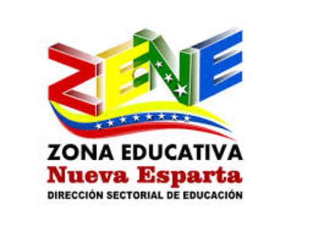 Zonas Educativas