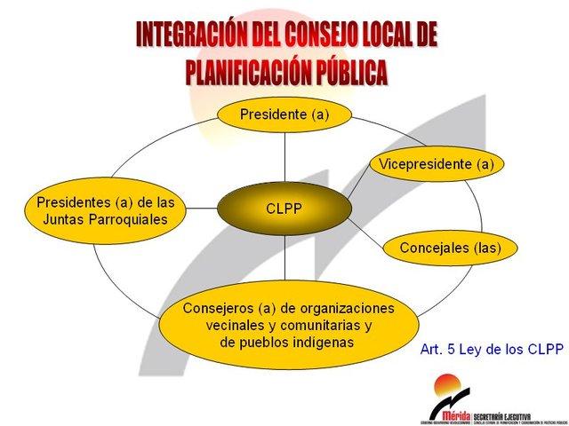 Consejos Locales de Planificación Pública