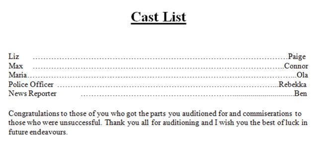 Cast List Produced