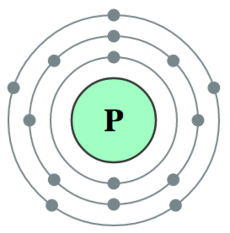 Phosphorus Disovered