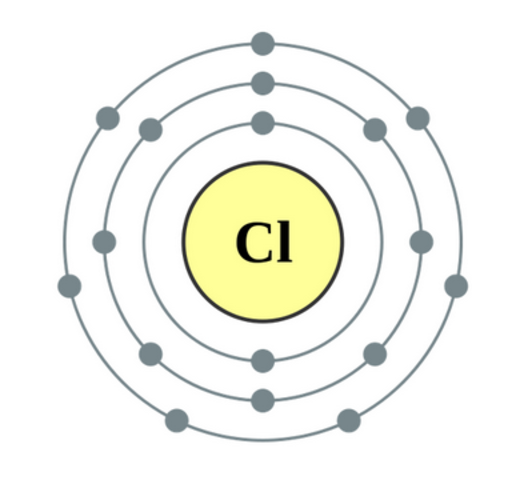 Chlorine Discovered