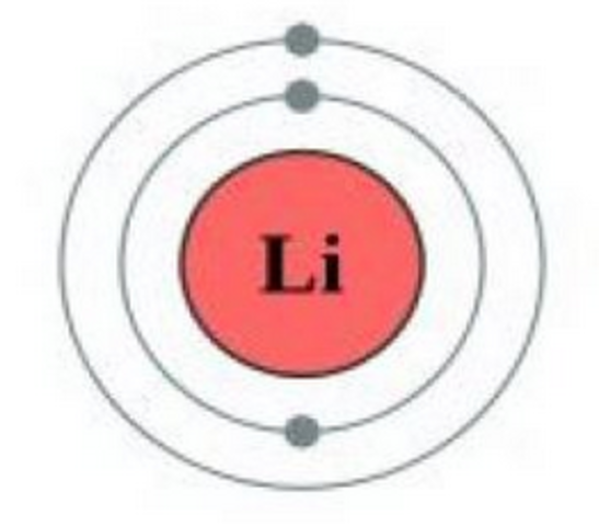 Lithium Discovered