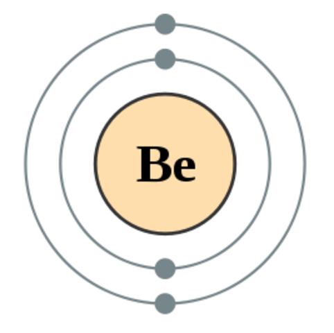 Berylium Discovered