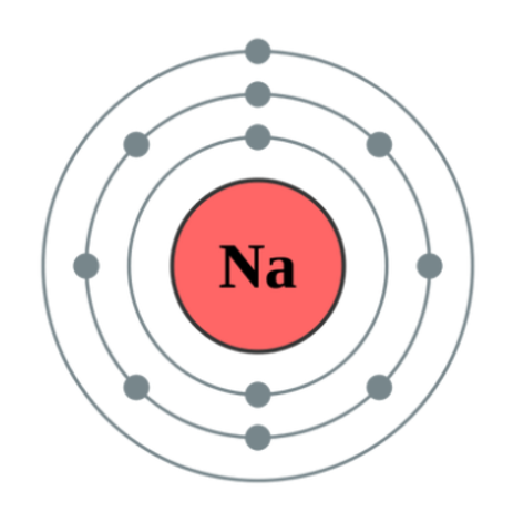 Sodium Discovered