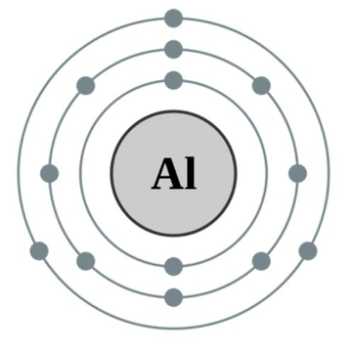 Aluminium Discovered