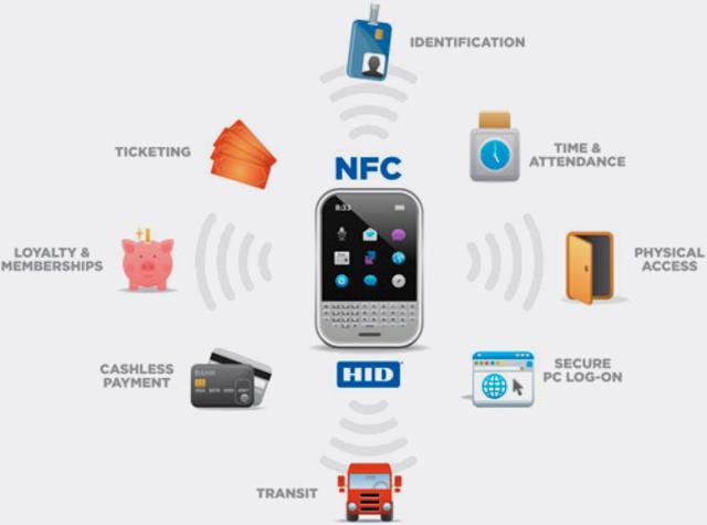 Evolution du NFC