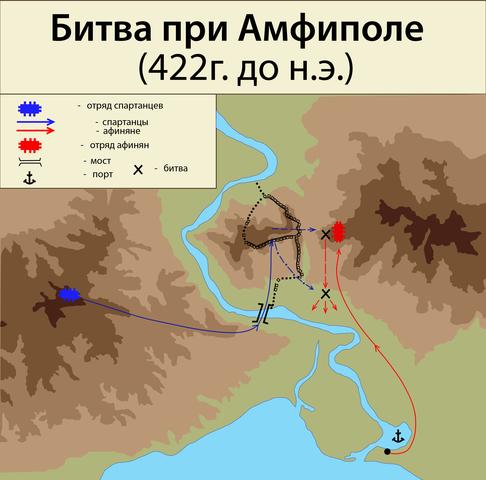 Сражение под Амфиполем