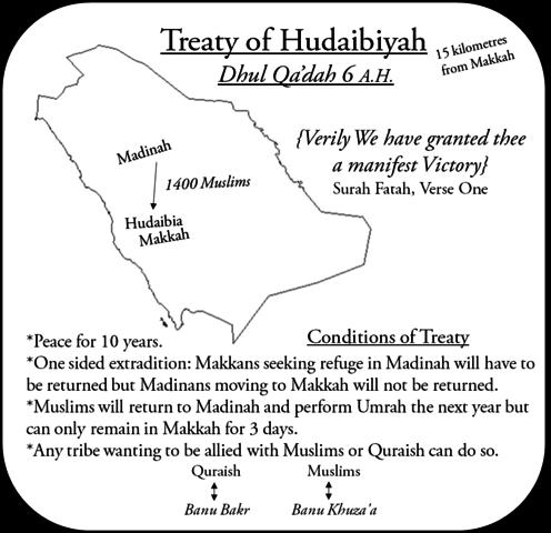 Treaty of al-hudaybiya