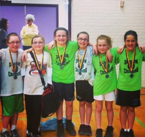 started Basketball Team