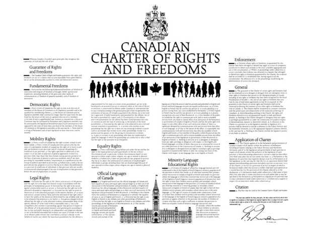 The constitution is created (the Charter of Rights and Freedom)