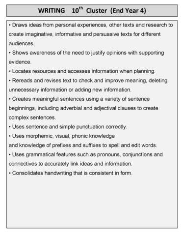 Writing Professional Learning