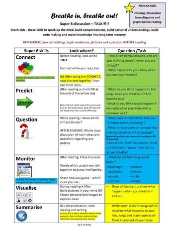 Super 6 Comprehension Strategies