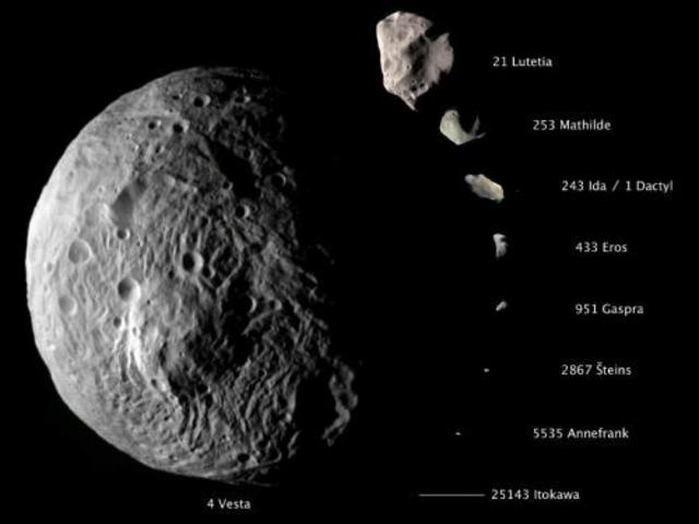 First Detailed Study of an Asteroid
