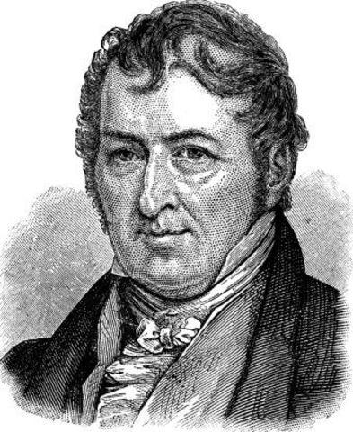 ELI WHITNEY (E.U.A) EN EL AÑO 1799