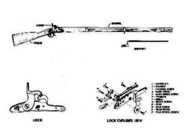 Musket developments