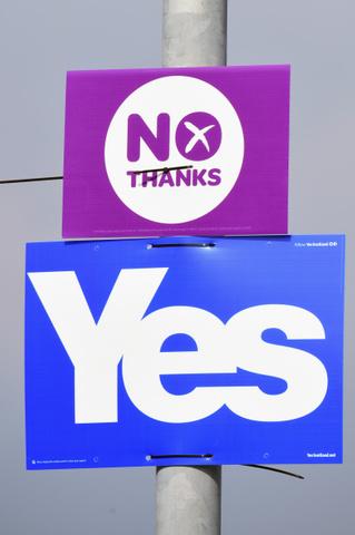 Scottish Referendum on Independence from UK