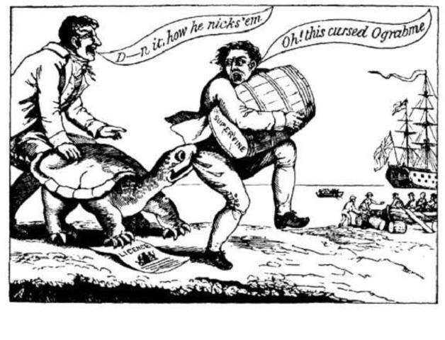 Embargo Actof 1807