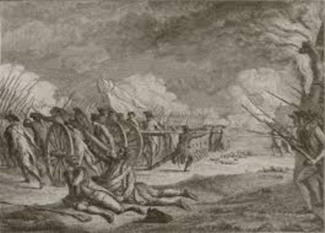 Battles of Lexington & Concord