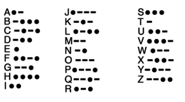 First Morse Code Message Sent