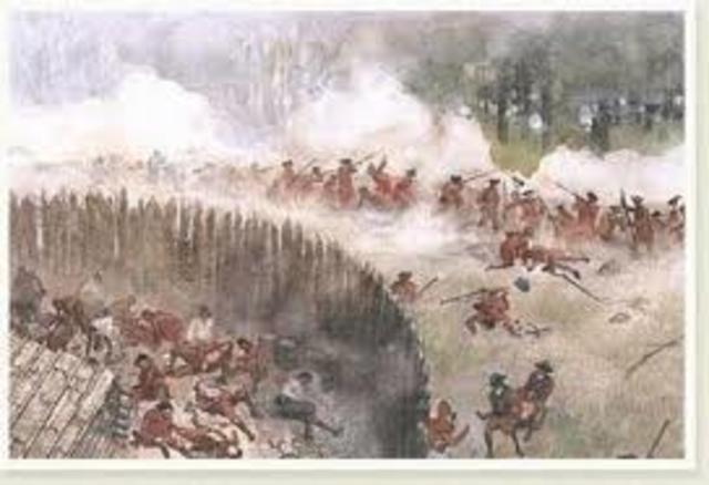 The Battle of Ft. Necessity