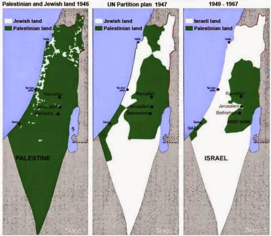 FN deler Palæstina