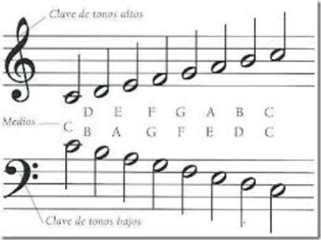Musica Barroca. Nace la opera hasta la muerte de Johann Sebastian Bach