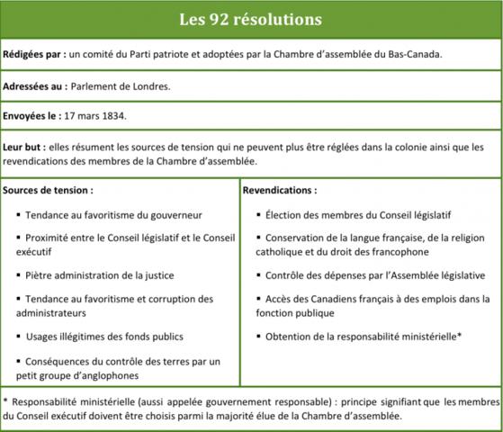 92 Resolutions