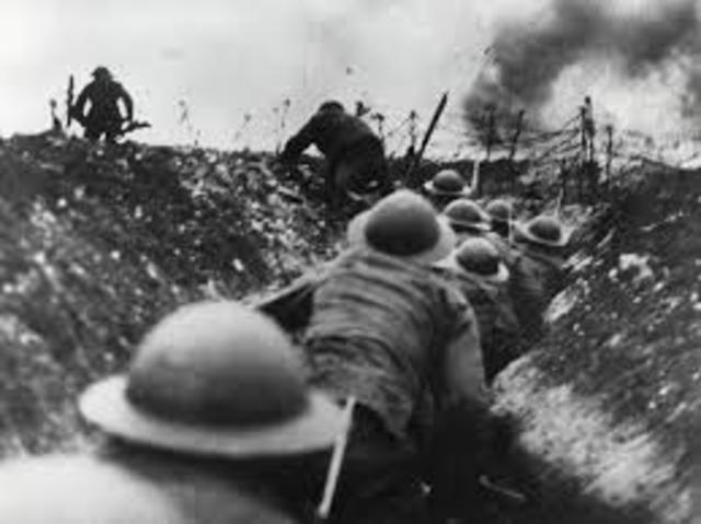 world war 1 begins