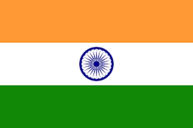India Recap