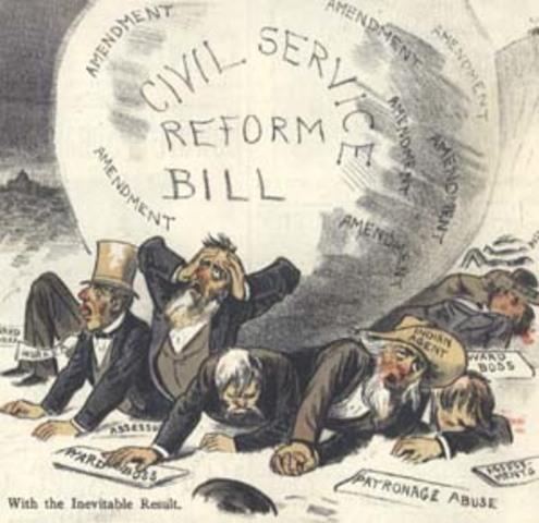 Pendleton Civil Service Reform Act