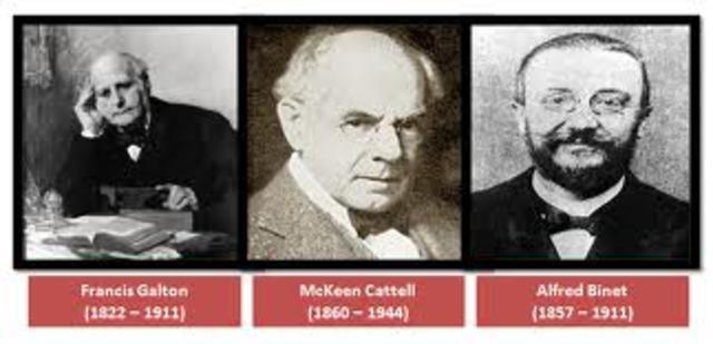 Galton, Cattel y Binet