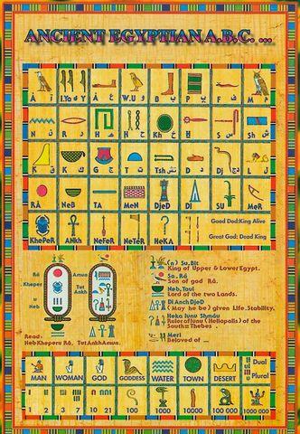 Semitic alphabet in Egypt 1900-1800 BCE