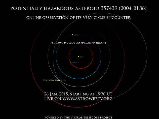Онлайн-трансляция сближения астероида 2004 BL86 с нашей планетой 26 января