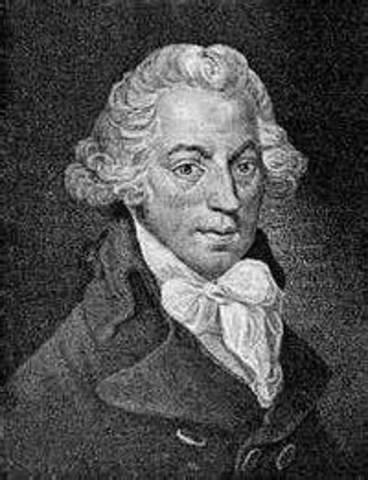 Ignace Pleyel born