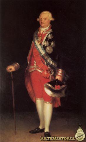 Coronamiento de Carlos IV