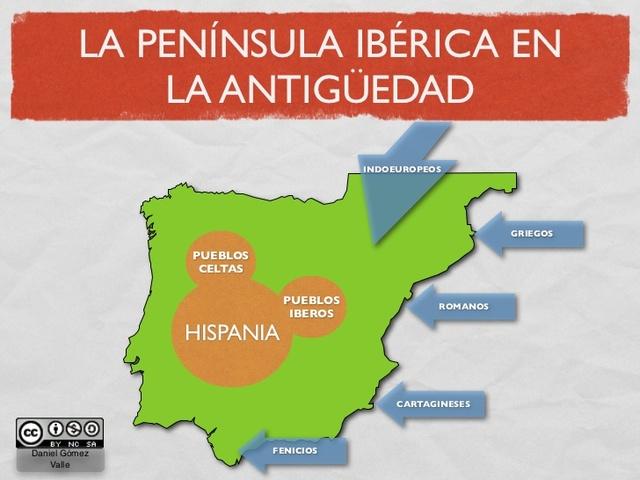 Formación del español.