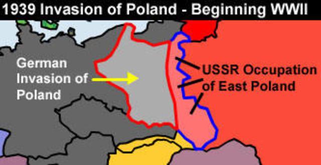 Beginning of World War 1