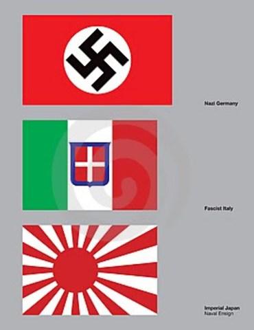 Axis Alliances
