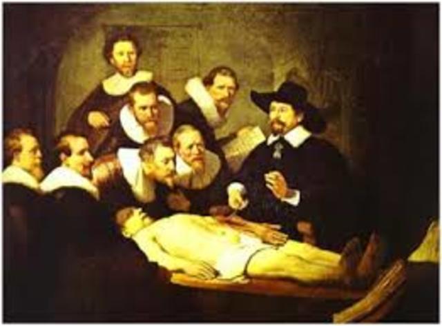 Disecciones de organos