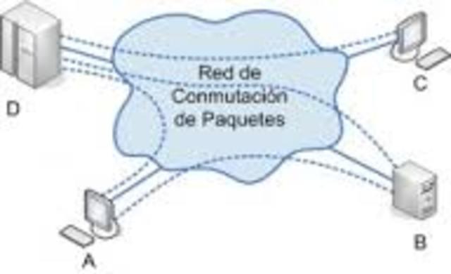 Primer documento sobre la teoría de conmutación de paquetes