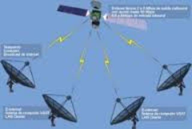 Se prueban los primeros enlaces vía satélite