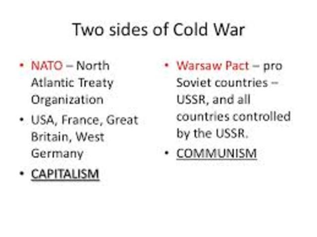 NATO chart