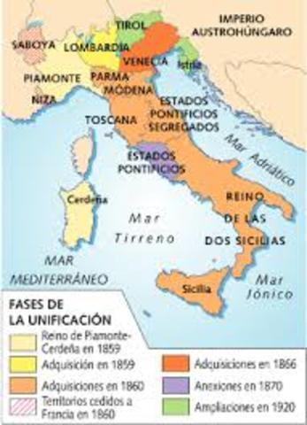 Unificación Italia