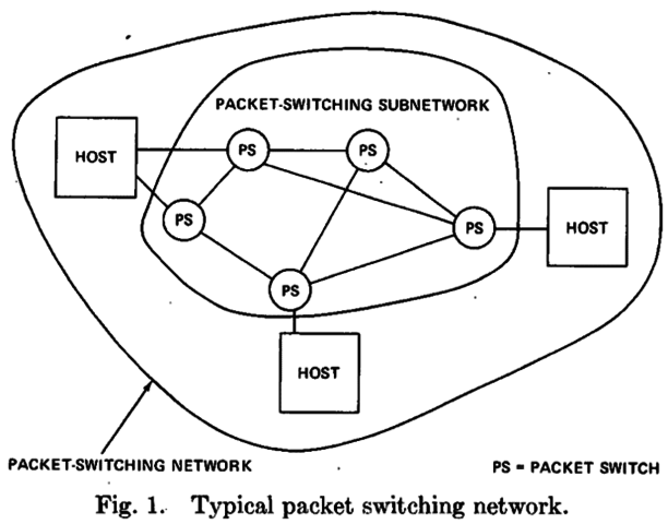 Paul Baran, Donald Davies Develop Message Blocks/Packet-switching